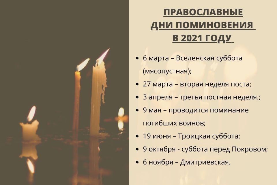 православные родительские субботы 2021