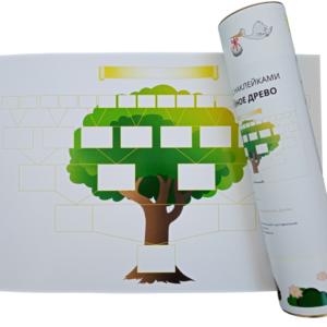плакат семейное древо